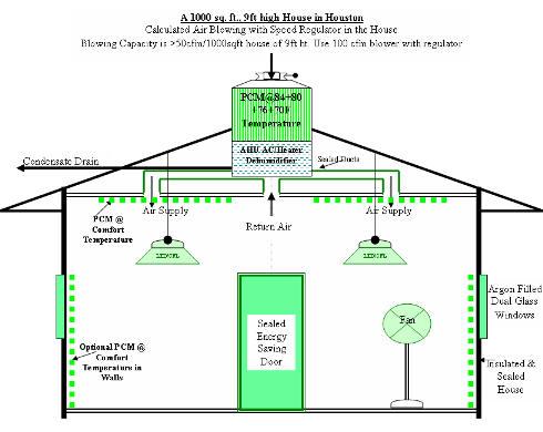 Tropic Hvac Diagram Electrical Work Wiring Diagram